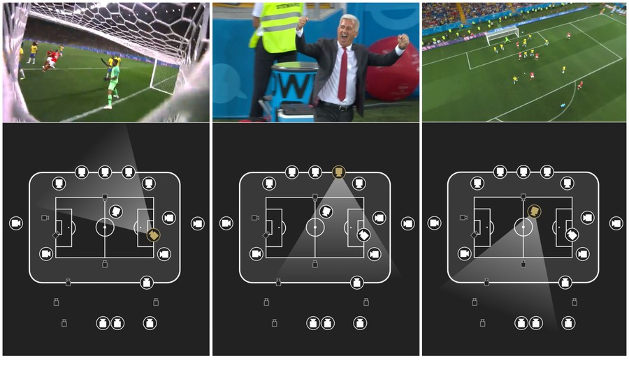 Screenshots der SRF Sport App mit der Multiangle-View
